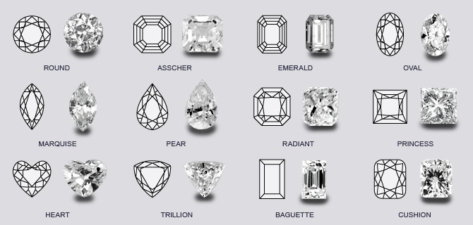 Image result for diamond information